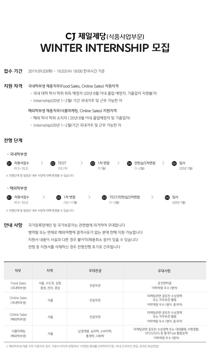 2019년 하반기 CJ제일제당(식품사업부문) WINTER INTERNSHIP
