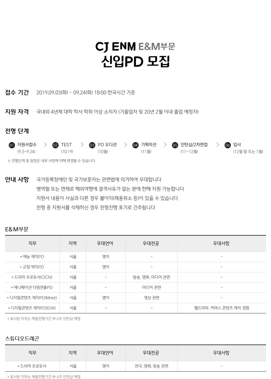 2019년 하반기 CJ ENM(E&M 부문) 신입PD 모집 ? 접수기간 : 2019.09.03(화)-09.24(화) 18:00 한국시간 기준? 지원자격 : 국내외 대학 학사 학위 이상 소지자 (기졸업자 및 20년 2월 이내 졸업 예정자)? 전형단계 (image)지원서접수(9/3~9/24) → TEST(10/19) → PD 오디셔(10월) → 기획미션(11월) → 인턴십/임원면접(11-12월) → 입사(12월 말 또는 1월 초)* 전형단계 및 일정은 내부 사정에 의해 변경될 수 있습니다E&M부문직무지역우대언어우대전공우대사항예능 제작PD상암영어--교양 제작PD상암영어--드라마 프로듀서(OCN)상암-방송, 영화, 미디어 관련-애니메이션 더빙연출PD상암-미디어 관련-디지털콘텐츠 제작PD(Mnet)상암영어영상 관련-디지털콘텐츠 제작PD(DIA)삼성--웹드라마, 커머스 콘텐츠 제작 경험스튜디오드래곤직무지역우대언어우대전공우대사항드라마 프로듀서상암영어연극, 영화. 방송 관련드라마 프로듀서