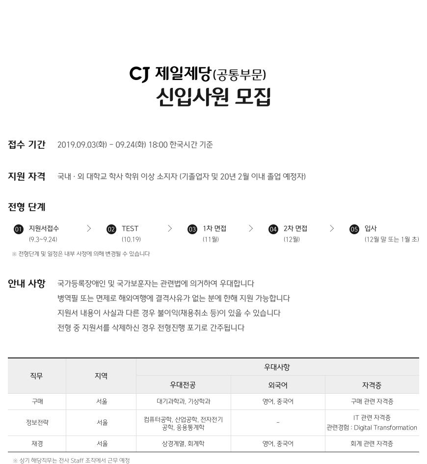 2019년 하반기 CJ제일제당(공통부문) 신입사원 모집