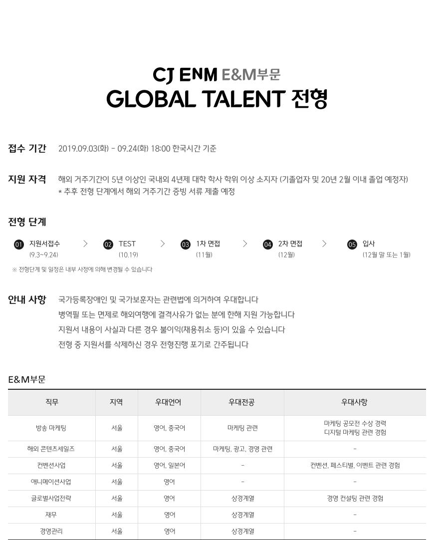 2019년 하반기 CJ ENM(E&M 부문) GLOBAL TALENT 전형